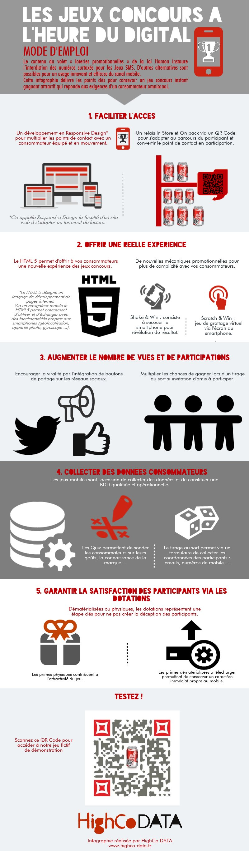 Infographie HighCo DATA Jeux mobiles