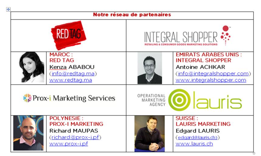 partenaires highco data Maroc Suisse Qatar