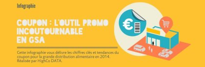 infographie sur le coupon de réduction Highcodata