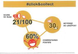 clickandcollecte