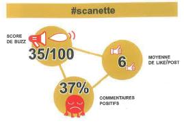 scanette