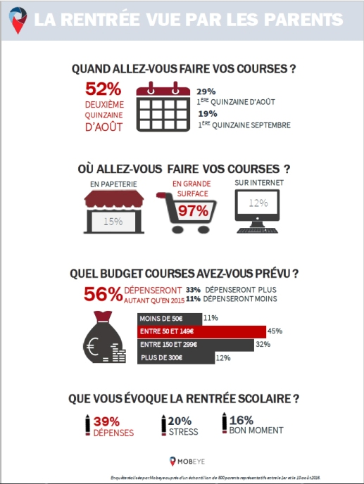 INFOGRAPHIE MOBEYE